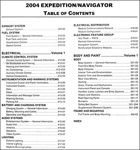 2004 ford expedition lincoln navigator repair shop manual original set of 2