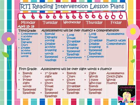 rti lesson plan template rti intervention lesson plans