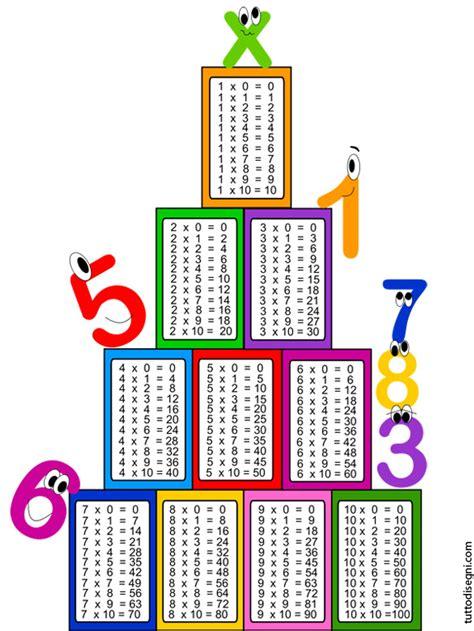 tavola delle tabelline fino 10 tabelline da 1 a 10 con disegni tuttodisegni