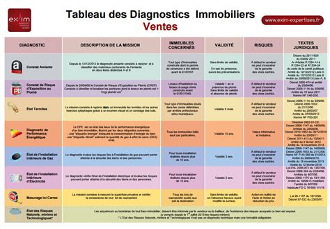 Diagnostic Assainissement Obligatoire 3794 by Diagnostic Assainissement Obligatoire Diagnostic
