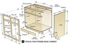make cabinets the easy way wood magazine ana white kitchen cabinet sink base 36 full overlay face