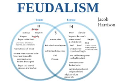 feudalism diagram feudalism europe vs japan essays