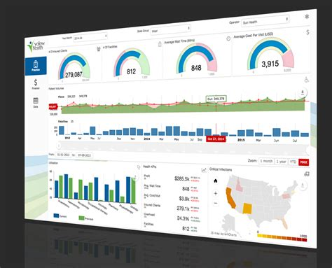 Motio Releases Theia Ibm Cognos Bi Users Are Presented With An Evolutionary User Experience Cognos Dashboard Templates