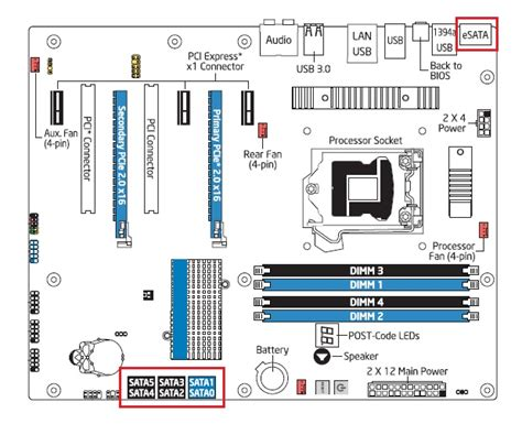 intel layout design guide identifying the sata ports on your desktop board