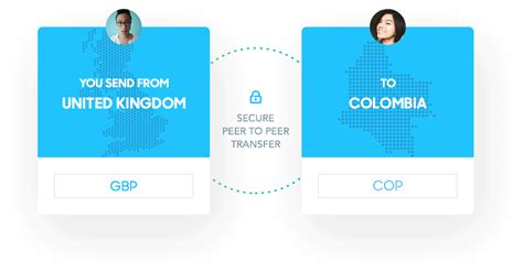 Transfering To Colombia Mba Program by Send Money To Colombia At A Great Rate With Transferwise