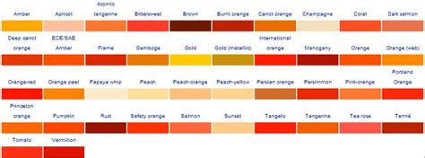 shades of orange google image result for http www seducingwithstyle com