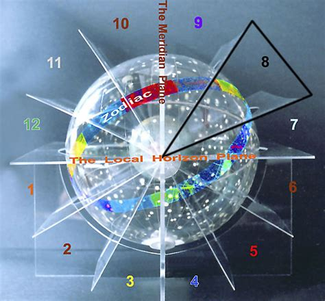 moon in 8th house moon in 8th house interpreted with superb 3d astrology image