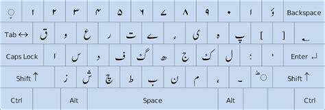microsoft word urdu keyboard layout crulp urdu phonetic keyboard layout v1 1 for windows