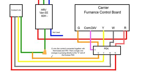 should i run my furnace fan continuously hrv wiring diagram 18 wiring diagram images wiring
