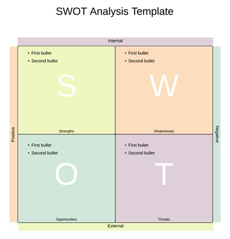 swot template word swot analysis template powerpoint lucidchart