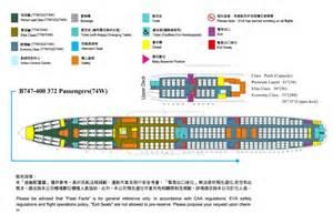 niti 234 viagens e turismo o boeing 747 400