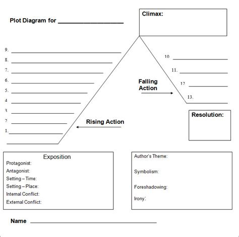 story pyramid template plot diagram template free word excel documents