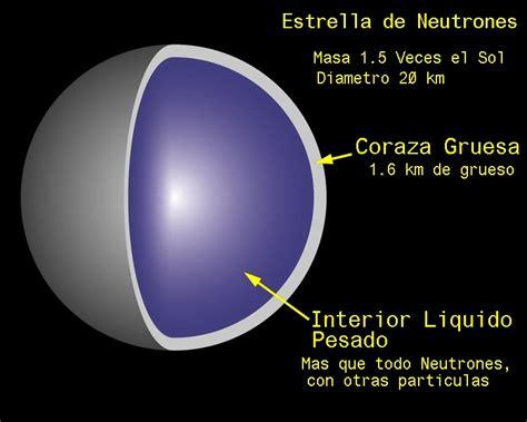qu fue de estas 7 estrellas de la tv mexicana quin f 237 sica y astronom 237 a septiembre 2013