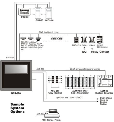 notifier nfs 320 panels addressable smoke buy