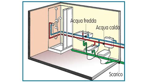 schema idraulico bagno impianto idraulico bagno schema theedwardgroup co