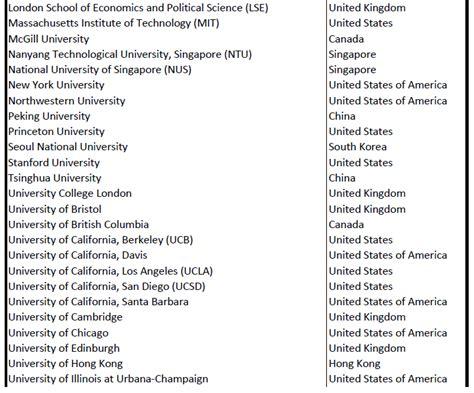 Contoh Surat Keterangan Akreditas Perguruan Tinggi by Beasiswa Pascasarjana Kemdikbud