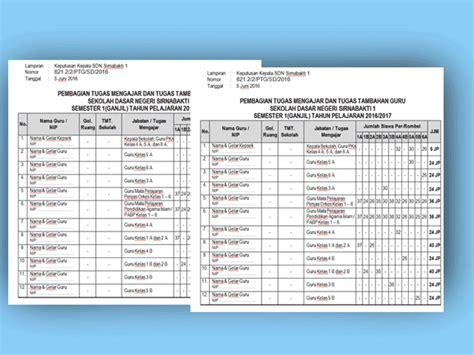 info guru contoh sk pembagian tugas mengajar guru sd smp sma plus