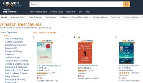 amazon top sellers content and links that convert into amazon product sales
