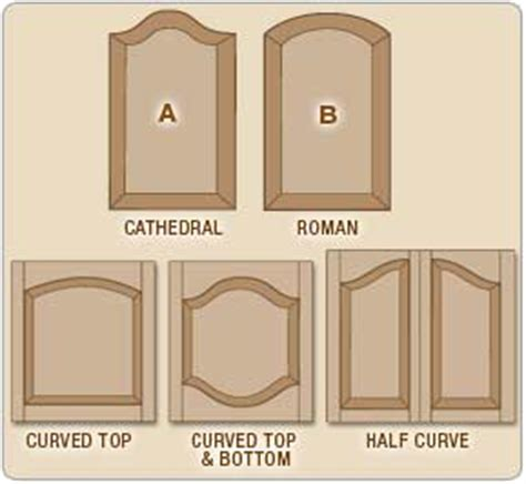 Kitchen Cabinet Doors Prices arched door templates and patterns