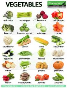 Gallery for gt vegetable names in english