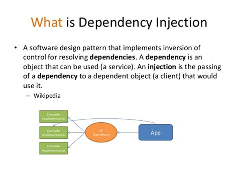 visitor pattern dependency injection dependency injection in net applications