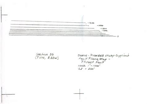 supplementary section return to fault plane map