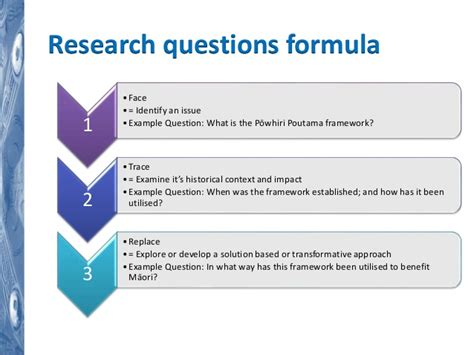 research questions dissertation a basic structure for layering a masters or doctoral thesis