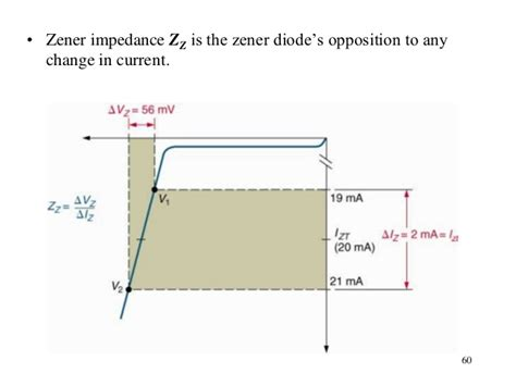 pn junction diode parameters zener diode impedance 28 images zener diode archives tank engineering and management