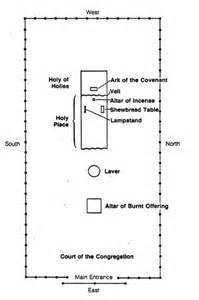 old testament tabernacle layout