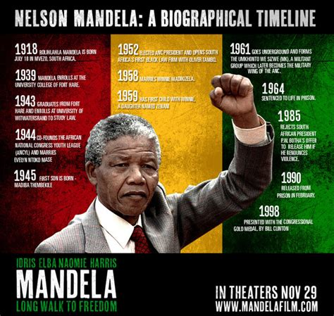 nelson mandela biography timeline nelson mandela long walk to freedom it is what it is