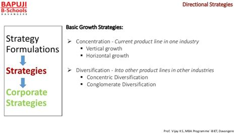Mba Strategy Concentration by Corporate Level Strategies