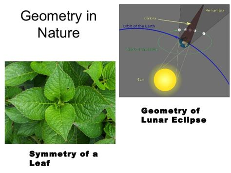 geometric design of hill roads ppt geometry in daily life