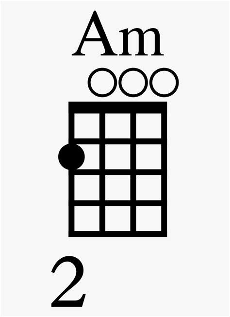 A Minor Ukulele Chord Diagram - Easy E Chord Ukulele