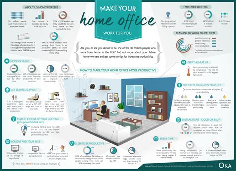 make your home office work for you infographic