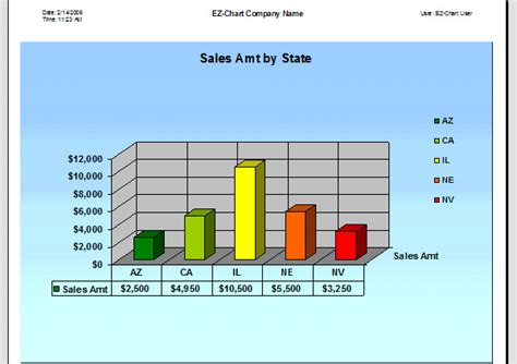 excel chart template   excel documents