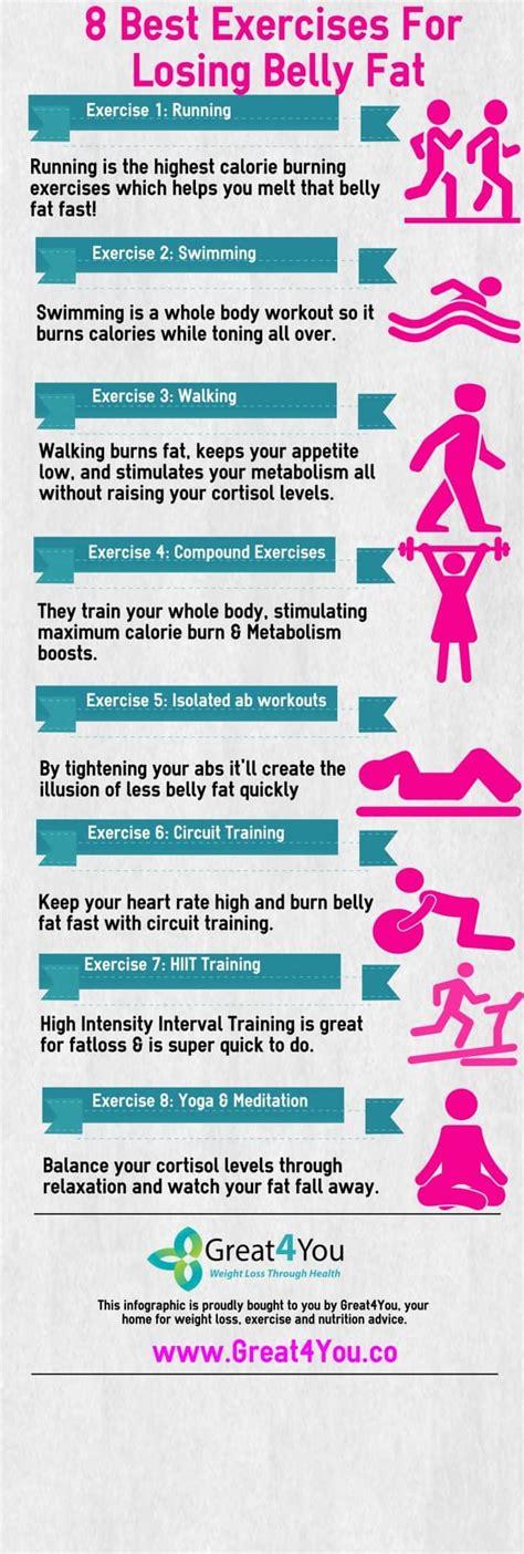 top  tips   foods   burn abdominal fat