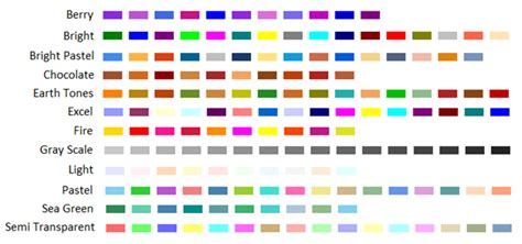 unique color names setting microsoft chart series colors alex gorev s weblog