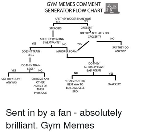 Gym Flow Meme - gym flow meme 28 images 25 best memes about do your