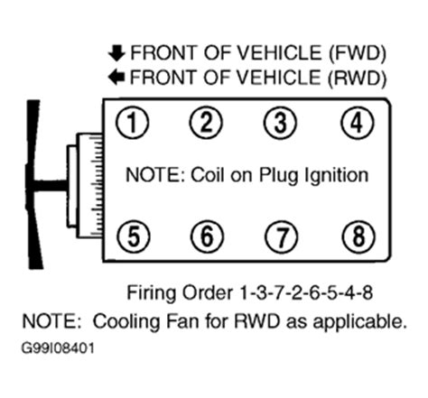 firing order 4 6 ford 4 6l firing order diagram get free image about wiring