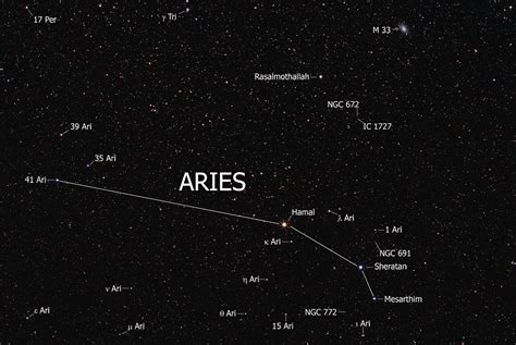 the constellation aries universe today