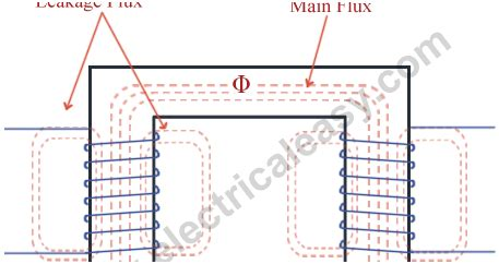 inductive reactance of transformer what is leakage reactance quora