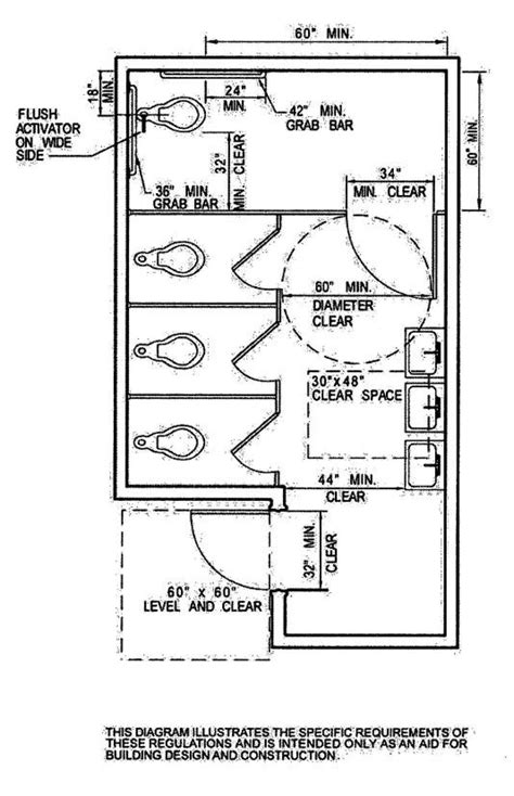 alluring 80 bathroom stall minimum dimensions inspiration of unique standard bathroom stall