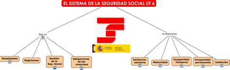 seguridad socialtrabajadores seguridad socialtrabajadores new style for 2016 2017