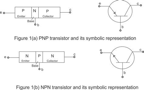 bipolar transistor funktion transistor npn funktion 28 images 2sc372 データシート pdf おすすめ silicon npn epitaxial transistor