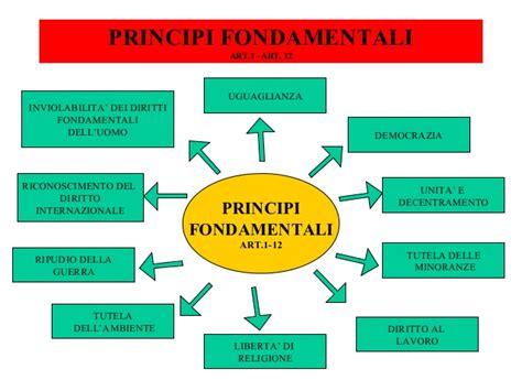 testo della costituzione italiana la costituzione italiana