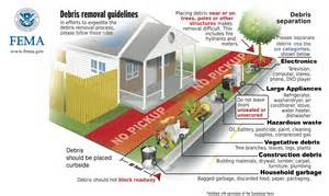 disaster recovery safe clean up tips the red guide to