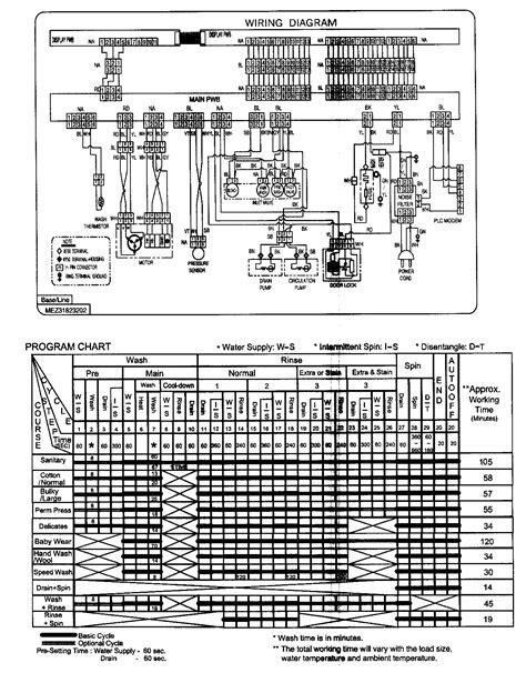 lg washing machine wm0532hw wiring diagram lg free