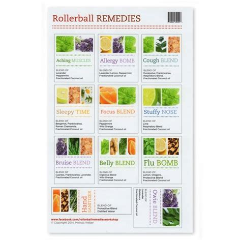 Doterra Rosemary Essential Original 34 best images about doterra essential rollerball