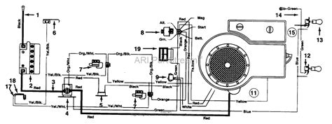 mtd 136c471f190 lawn tractor l 12 1996 parts diagram for