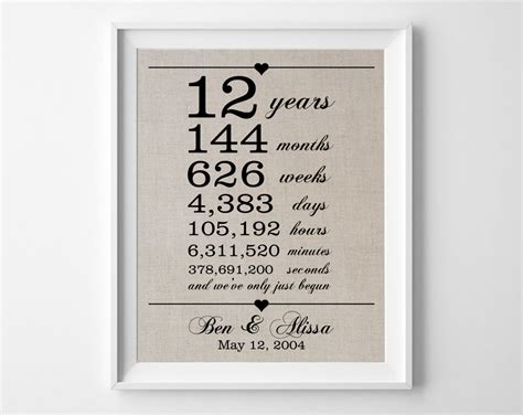 Wedding Anniversary Year by 12 Years Together Linen Anniversary Print 12th